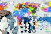 Dünya Din Haritası Nedir? Dağılımı Nasıl?