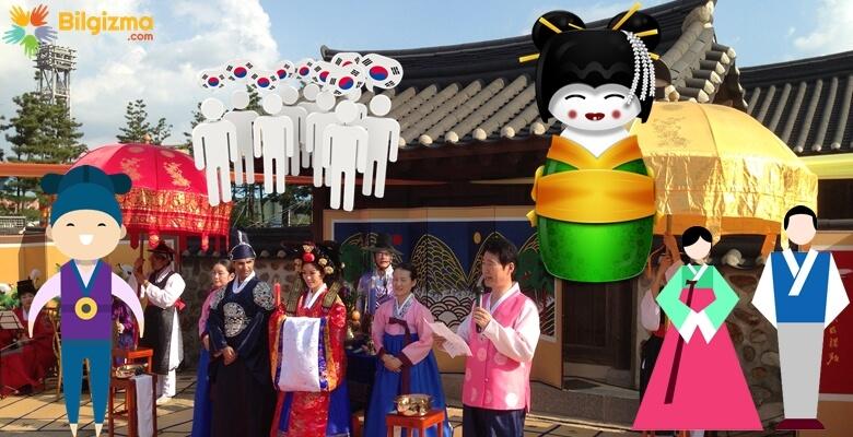 Kore Gelenekleri ve Görenekleri