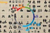 Piktogram Nedir? Nasıl Yapılır? Nerelerde Kullanılır?